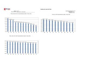 grafico em percentual.xlsx