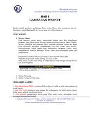 Proposal Warnet.doc