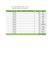 تحليلي ضرائب المبيعات.xlsx