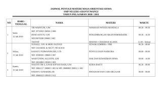JADWAL PENYAJI MATERI MOS_2.doc
